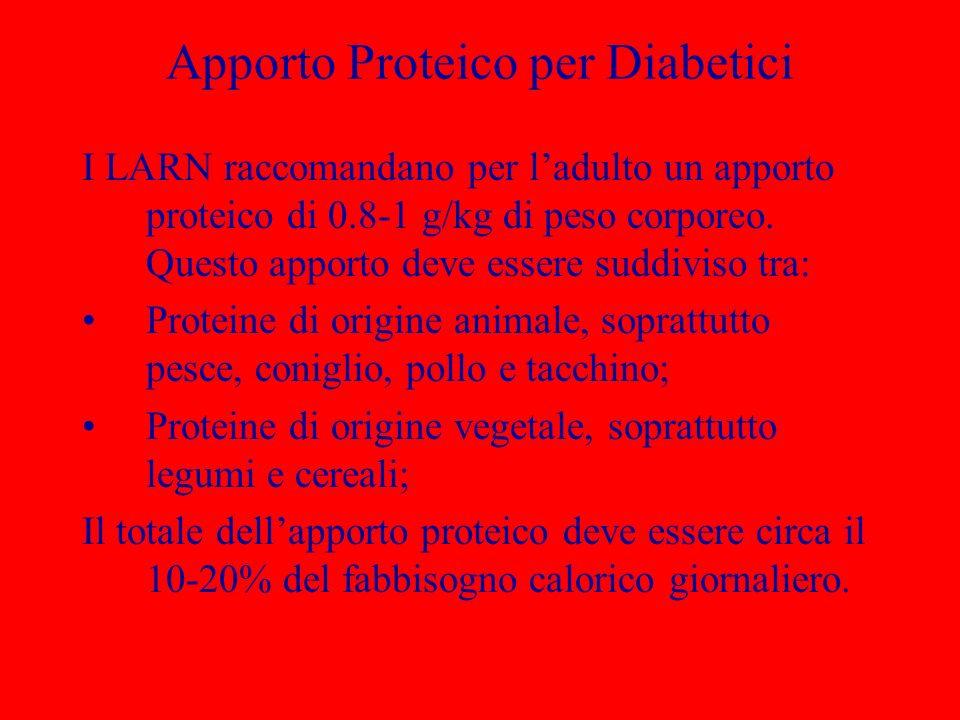Apporto Proteico per Diabetici I LARN raccomandano per ladulto un apporto proteico di 0.8-1 g/kg di peso corporeo. Questo apporto deve essere suddivis