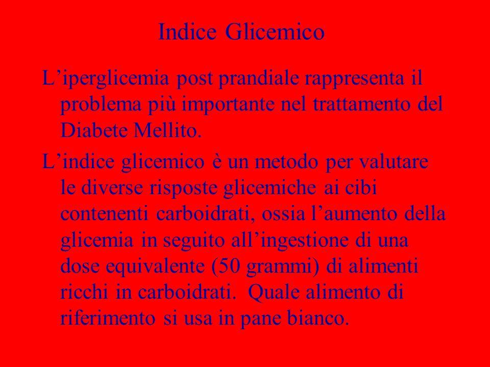 Indice Glicemico Liperglicemia post prandiale rappresenta il problema più importante nel trattamento del Diabete Mellito. Lindice glicemico è un metod