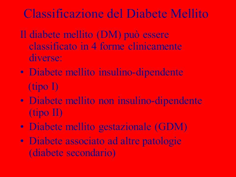 Classificazione del Diabete Mellito Il diabete mellito (DM) può essere classificato in 4 forme clinicamente diverse: Diabete mellito insulino-dipendente (tipo I) Diabete mellito non insulino-dipendente (tipo II) Diabete mellito gestazionale (GDM) Diabete associato ad altre patologie (diabete secondario)