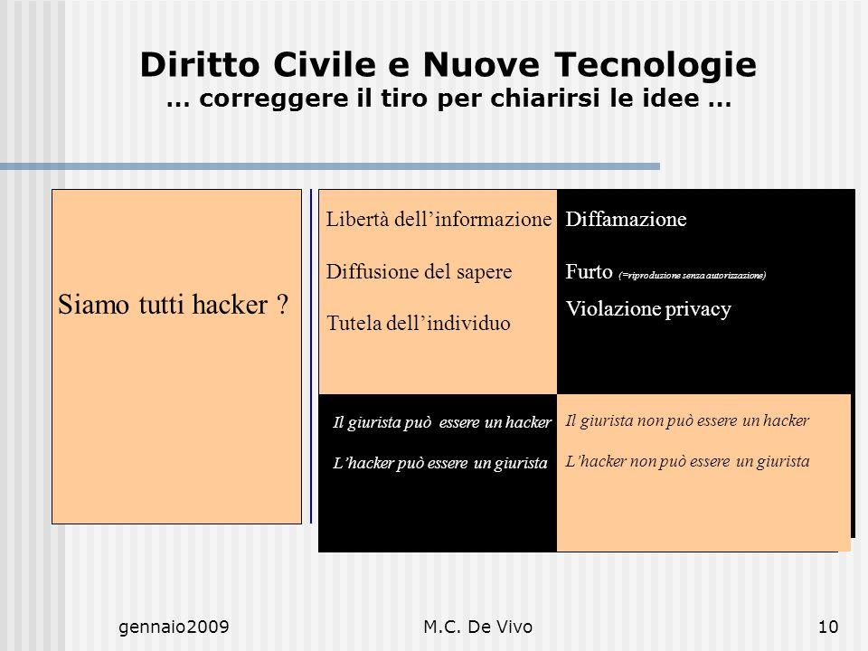 gennaio2009M.C. De Vivo10 Siamo tutti hacker ? Libertà dellinformazione Diffusione del sapere Tutela dellindividuo Diffamazione Furto (=riproduzione s