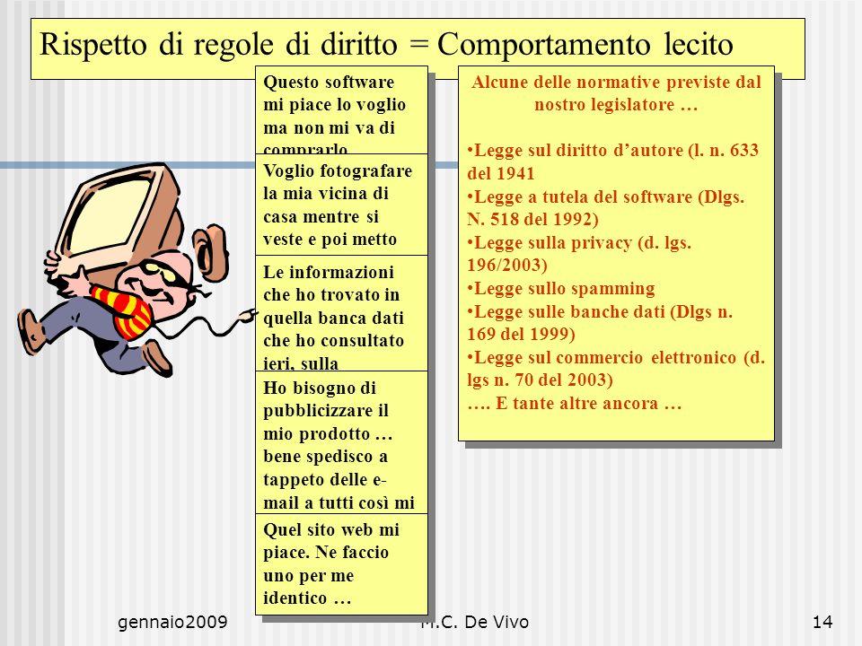 gennaio2009M.C. De Vivo14 Rispetto di regole di diritto = Comportamento lecito Questo software mi piace lo voglio ma non mi va di comprarlo … quindi l