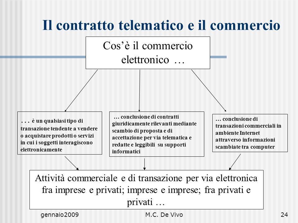 gennaio2009M.C. De Vivo24 Il contratto telematico e il commercio elettronico Cosè il commercio elettronico … … è un qualsiasi tipo di transazione tend