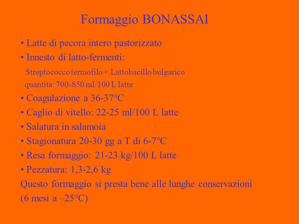 Formaggio BONASSAI Latte di pecora intero pastorizzato Innesto di latto-fermenti: Streptococco termofilo + Lattobacillo bulgarico quantità: 700-850 ml/100 L latte Coagulazione a 36-37°C Caglio di vitello: 22-25 ml/100 L latte Salatura in salamoia Stagionatura 20-30 gg a T di 6-7°C Resa formaggio: 21-23 kg/100 L latte Pezzatura: 1,3-2,6 kg Questo formaggio si presta bene alle lunghe conservazioni (6 mesi a –25°C)