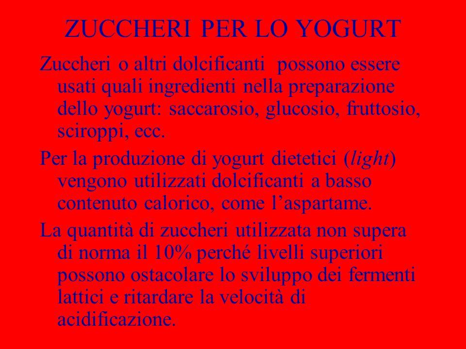 ZUCCHERI PER LO YOGURT Zuccheri o altri dolcificanti possono essere usati quali ingredienti nella preparazione dello yogurt: saccarosio, glucosio, fru