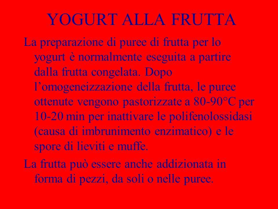 YOGURT ALLA FRUTTA La preparazione di puree di frutta per lo yogurt è normalmente eseguita a partire dalla frutta congelata. Dopo lomogeneizzazione de
