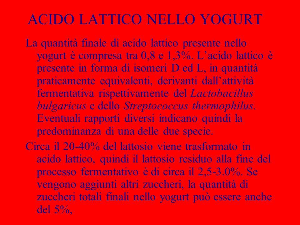 ACIDO LATTICO NELLO YOGURT La quantità finale di acido lattico presente nello yogurt è compresa tra 0,8 e 1,3%. Lacido lattico è presente in forma di