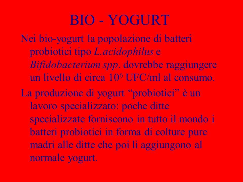 BIO - YOGURT Nei bio-yogurt la popolazione di batteri probiotici tipo L.acidophilus e Bifidobacterium spp. dovrebbe raggiungere un livello di circa 10