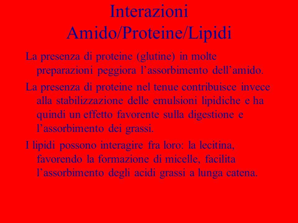 Interazioni Amido/Proteine/Lipidi La presenza di proteine (glutine) in molte preparazioni peggiora lassorbimento dellamido. La presenza di proteine ne