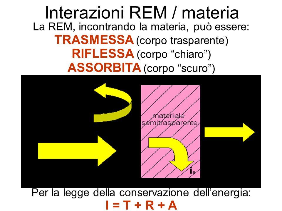 Interazioni REM / materia La REM, incontrando la materia, può essere: TRASMESSA (corpo trasparente) RIFLESSA (corpo chiaro) ASSORBITA (corpo scuro) Per la legge della conservazione dellenergia: I = T + R + A