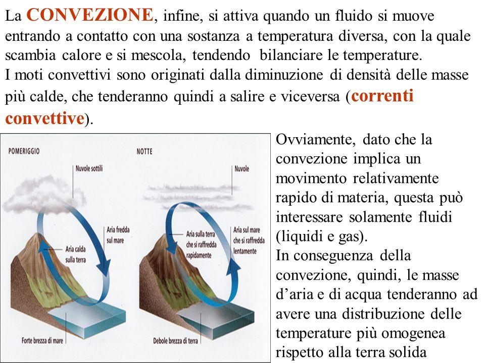 La CONVEZIONE, infine, si attiva quando un fluido si muove entrando a contatto con una sostanza a temperatura diversa, con la quale scambia calore e si mescola, tendendo bilanciare le temperature.