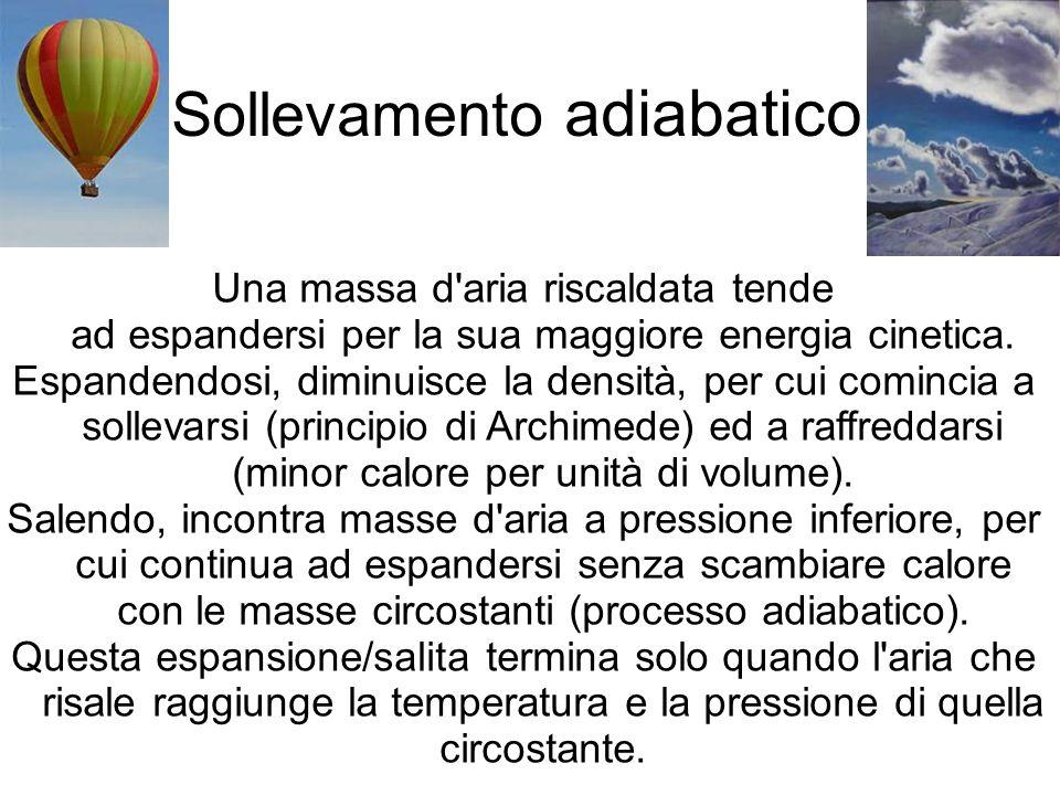 Sollevamento adiabatico Una massa d aria riscaldata tende ad espandersi per la sua maggiore energia cinetica.