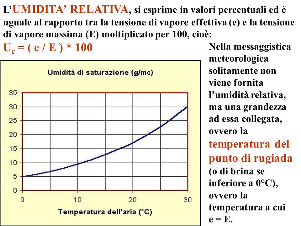 L UMIDITA RELATIVA, si esprime in valori percentuali ed è uguale al rapporto tra la tensione di vapore effettiva (e) e la tensione di vapore massima (E) moltiplicato per 100, cioè: U r = ( e / E ) * 100 Nella messaggistica meteorologica solitamente non viene fornita lumidità relativa, ma una grandezza ad essa collegata, ovvero la temperatura del punto di rugiada (o di brina se inferiore a 0°C), ovvero la temperatura a cui e = E.