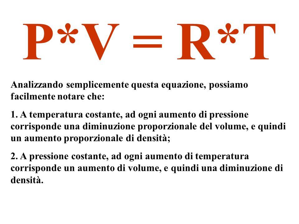 Analizzando semplicemente questa equazione, possiamo facilmente notare che: 1.