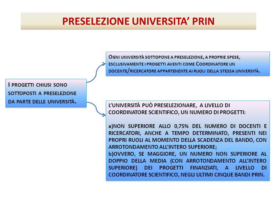 PRESELEZIONE UNIVERSITA PRIN I PROGETTI CHIUSI SONO SOTTOPOSTI A PRESELEZIONE DA PARTE DELLE UNIVERSITÀ.