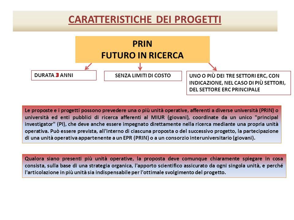 CARATTERISTICHE DEI PROGETTI DURATA 3 ANNI Qualora siano presenti più unità operative, la proposta deve comunque chiaramente spiegare in cosa consista
