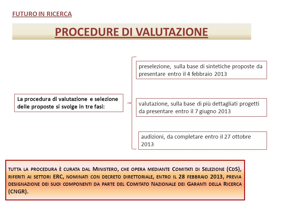 PROCEDURE DI VALUTAZIONE FUTURO IN RICERCA La procedura di valutazione e selezione delle proposte si svolge in tre fasi: preselezione, sulla base di s