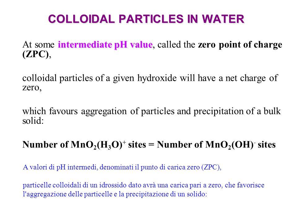 COLLOIDAL PARTICLES IN WATER intermediate pH value At some intermediate pH value, called the zero point of charge (ZPC), colloidal particles of a given hydroxide will have a net charge of zero, which favours aggregation of particles and precipitation of a bulk solid: Number of MnO 2 (H 3 O) + sites = Number of MnO 2 (OH) - sites A valori di pH intermedi, denominati il punto di carica zero (ZPC), particelle colloidali di un idrossido dato avrà una carica pari a zero, che favorisce l aggregazione delle particelle e la precipitazione di un solido: