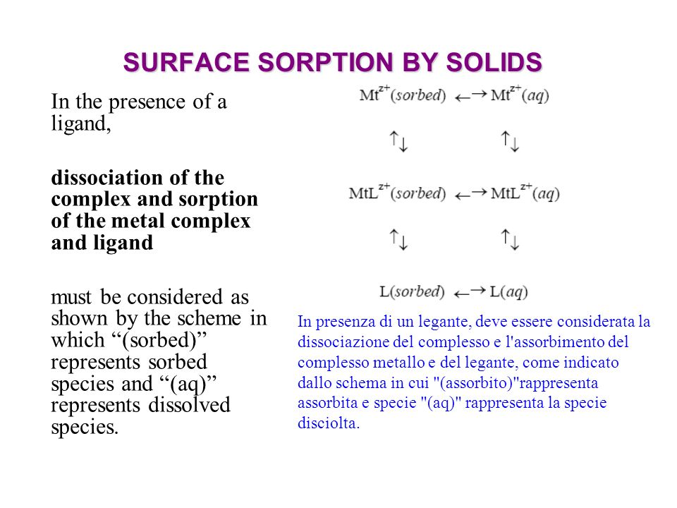 SURFACE SORPTION BY SOLIDS In the presence of a ligand, dissociation of the complex and sorption of the metal complex and ligand must be considered as