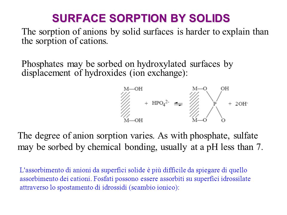 SURFACE SORPTION BY SOLIDS The sorption of anions by solid surfaces is harder to explain than the sorption of cations.
