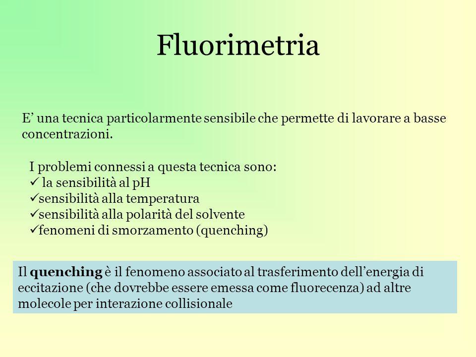 Fluorimetria E una tecnica particolarmente sensibile che permette di lavorare a basse concentrazioni.