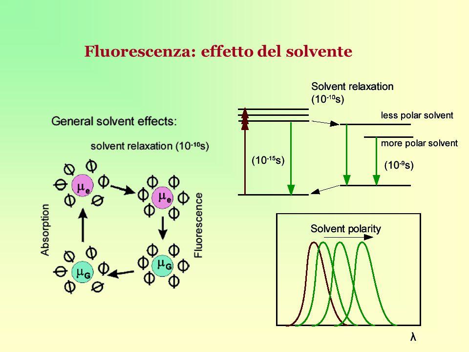 Fluorescenza: effetto del solvente