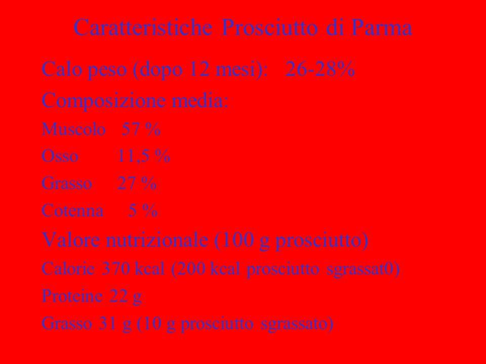 Caratteristiche Prosciutto di Parma Calo peso (dopo 12 mesi): 26-28% Composizione media: Muscolo 57 % Osso 11,5 % Grasso 27 % Cotenna 5 % Valore nutri