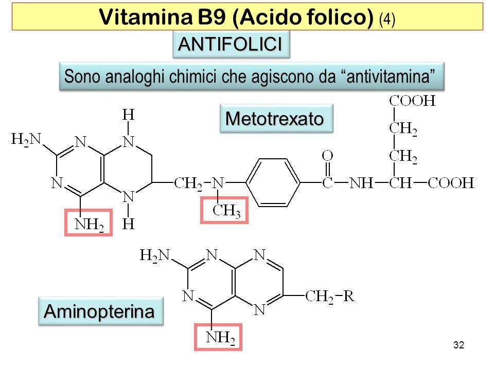ANTIFOLICIANTIFOLICI Sono analoghi chimici che agiscono da antivitamina MetotrexatoMetotrexato 32 AminopterinaAminopterina Vitamina B9 (Acido folico)
