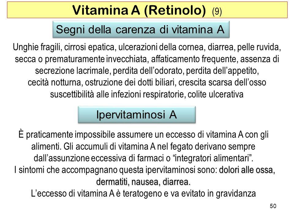 Segni della carenza di vitamina A Unghie fragili, cirrosi epatica, ulcerazioni della cornea, diarrea, pelle ruvida, secca o prematuramente invecchiata