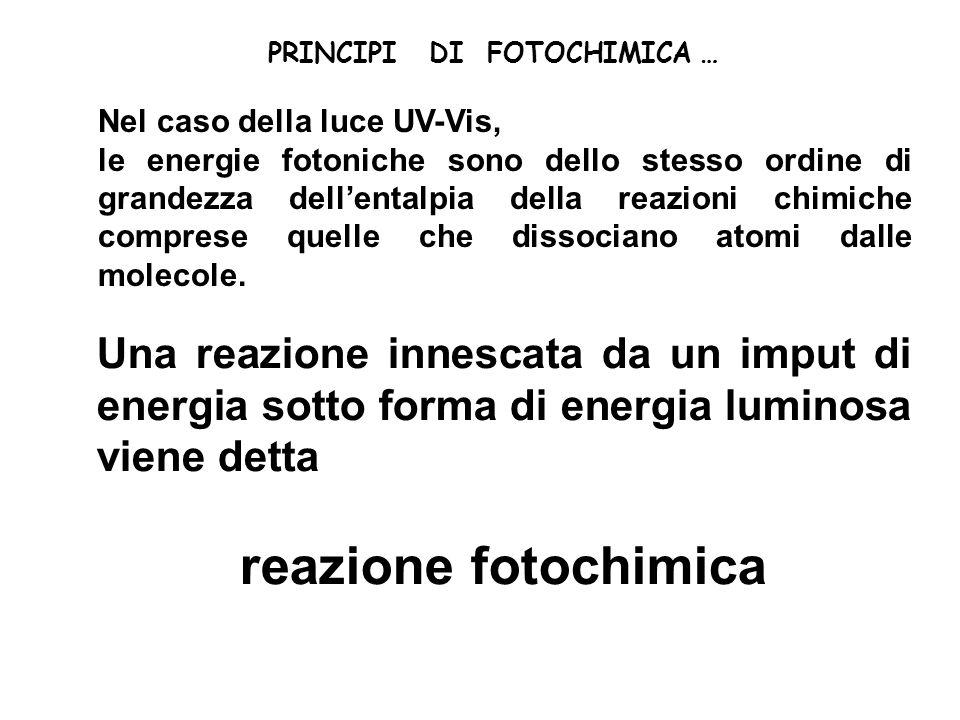 PRINCIPI DI FOTOCHIMICA … Nel caso della luce UV-Vis, le energie fotoniche sono dello stesso ordine di grandezza dellentalpia della reazioni chimiche