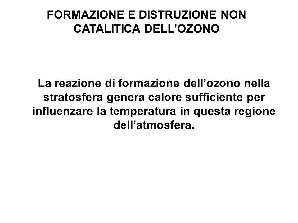 FORMAZIONE E DISTRUZIONE NON CATALITICA DELLOZONO La reazione di formazione dellozono nella stratosfera genera calore sufficiente per influenzare la t