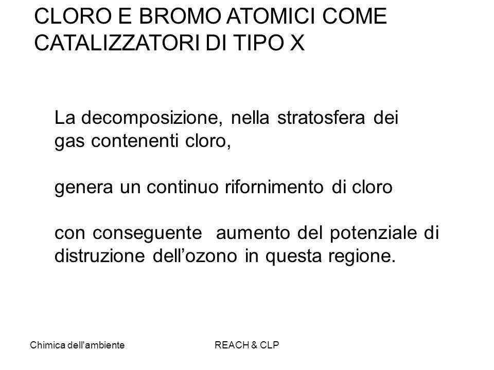 Chimica dell'ambienteREACH & CLP La decomposizione, nella stratosfera dei gas contenenti cloro, genera un continuo rifornimento di cloro con conseguen