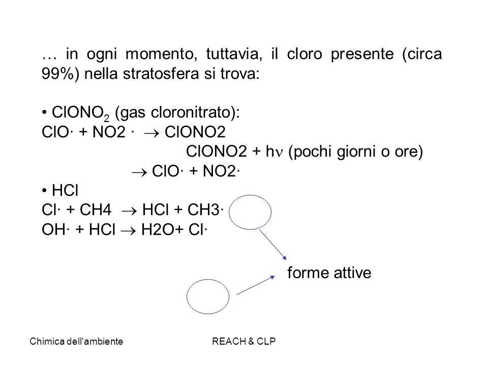 Chimica dell'ambienteREACH & CLP … in ogni momento, tuttavia, il cloro presente (circa 99%) nella stratosfera si trova: ClONO 2 (gas cloronitrato): Cl