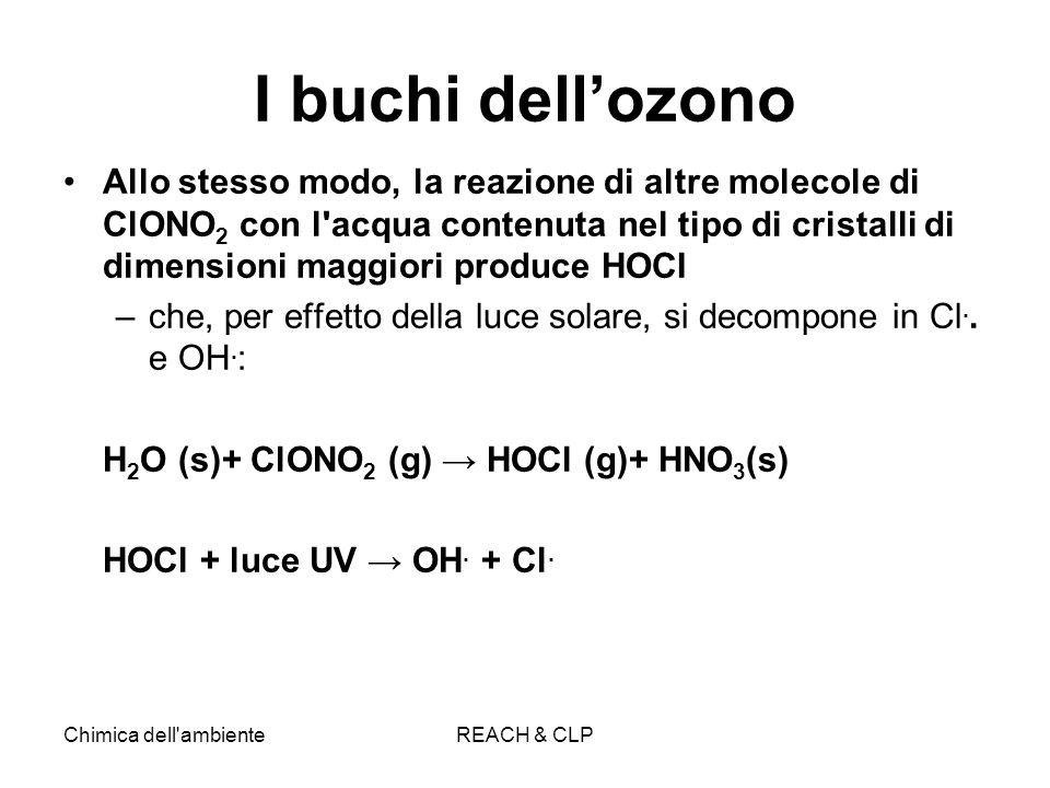 Chimica dell'ambienteREACH & CLP I buchi dellozono Allo stesso modo, la reazione di altre molecole di ClONO 2 con l'acqua contenuta nel tipo di crista
