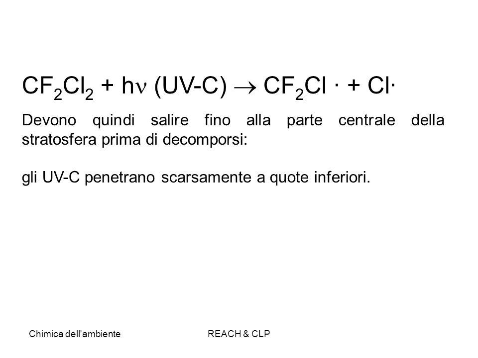Chimica dell'ambienteREACH & CLP CF 2 Cl 2 + h (UV-C) CF 2 Cl · + Cl· Devono quindi salire fino alla parte centrale della stratosfera prima di decompo