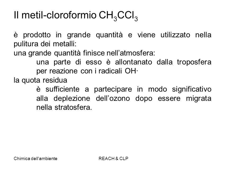 Chimica dell'ambienteREACH & CLP Il metil-cloroformio CH 3 CCl 3 è prodotto in grande quantità e viene utilizzato nella pulitura dei metalli: una gran