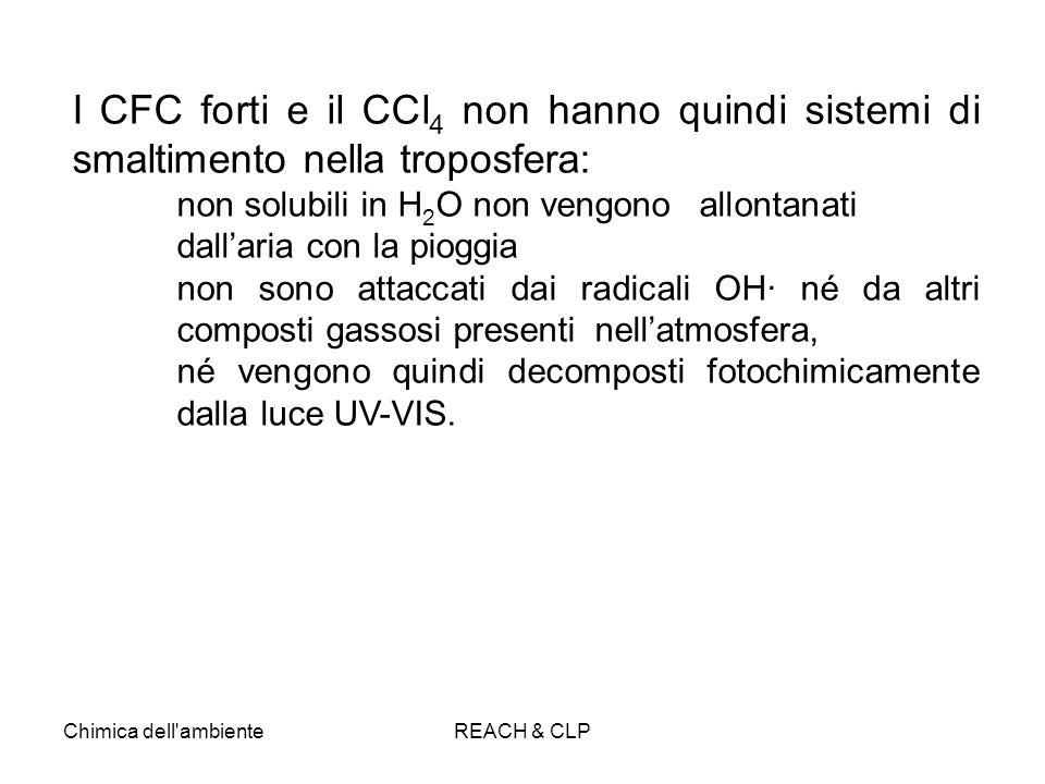 Chimica dell'ambienteREACH & CLP I CFC forti e il CCl 4 non hanno quindi sistemi di smaltimento nella troposfera: non solubili in H 2 O non vengono al