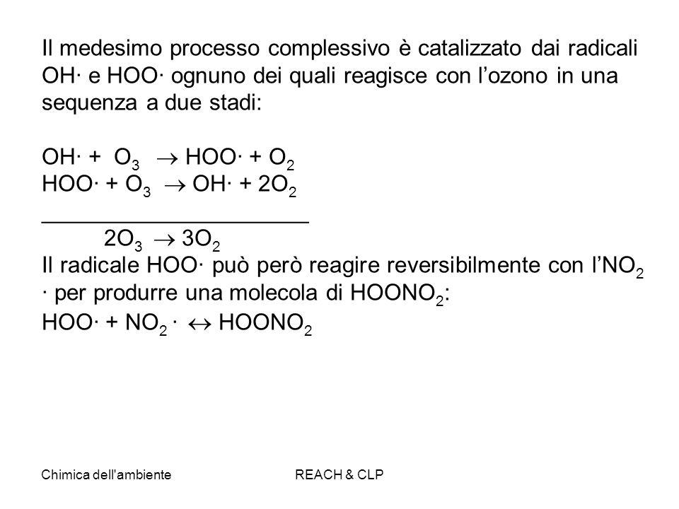 Chimica dell'ambienteREACH & CLP Il medesimo processo complessivo è catalizzato dai radicali OH· e HOO· ognuno dei quali reagisce con lozono in una se