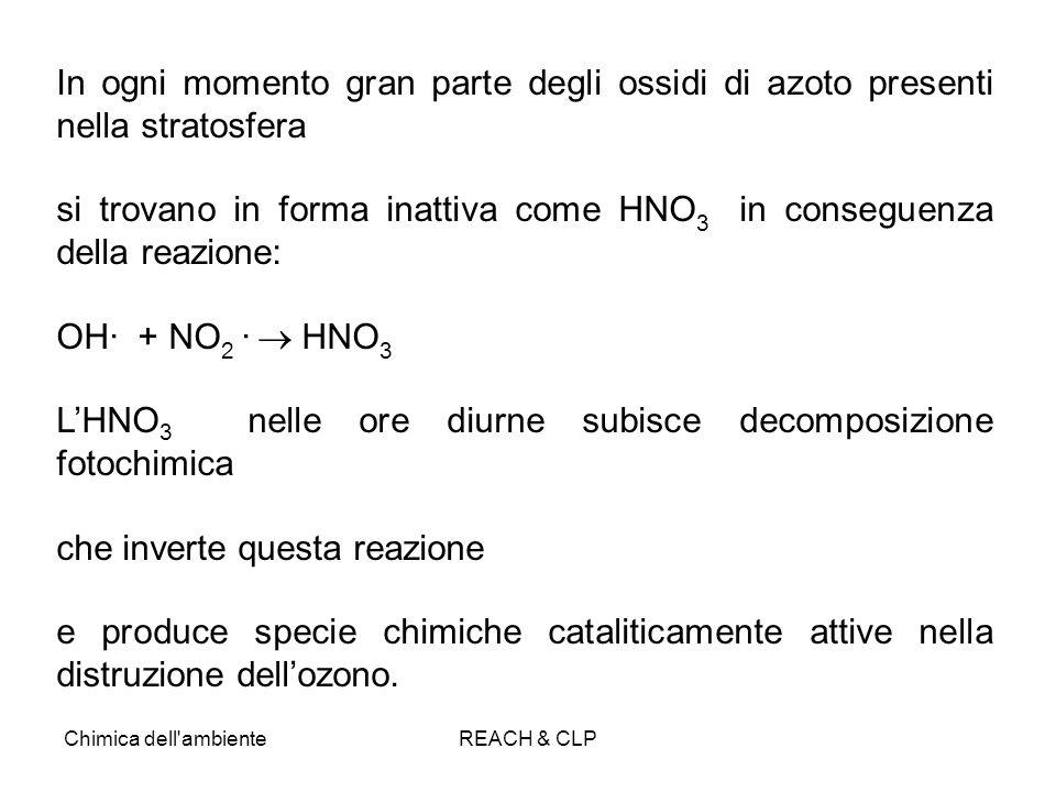 Chimica dell'ambienteREACH & CLP In ogni momento gran parte degli ossidi di azoto presenti nella stratosfera si trovano in forma inattiva come HNO 3 i