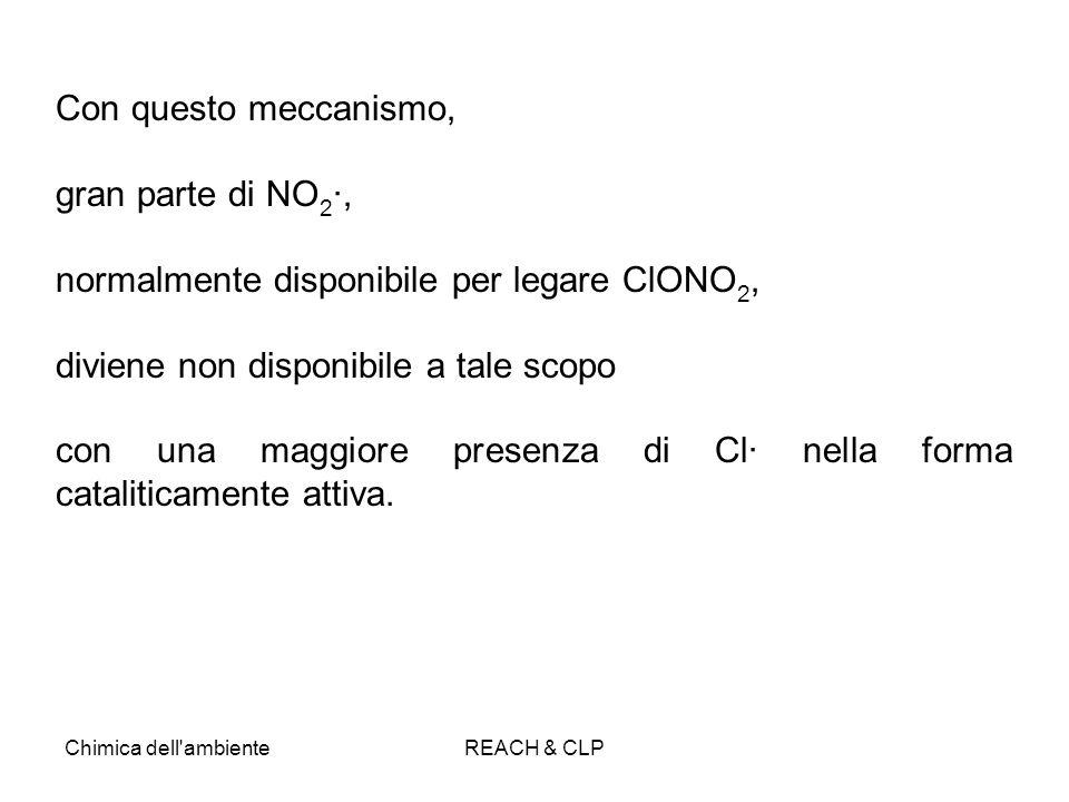 Chimica dell'ambienteREACH & CLP Con questo meccanismo, gran parte di NO 2 ·, normalmente disponibile per legare ClONO 2, diviene non disponibile a ta