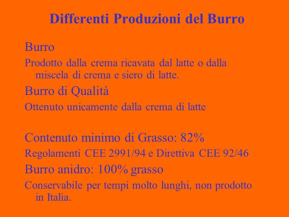 Differenti Produzioni del Burro Burro Prodotto dalla crema ricavata dal latte o dalla miscela di crema e siero di latte.