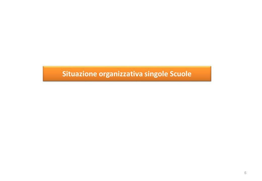 Situazione organizzativa singole Scuole 6
