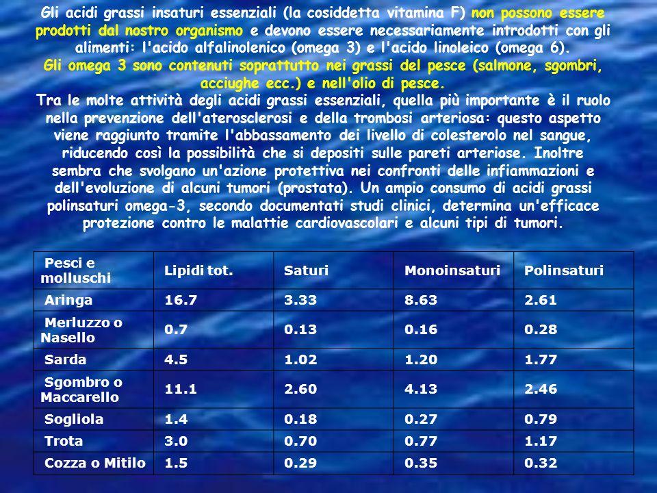 Pesci e molluschi Lipidi tot. Saturi Monoinsaturi Polinsaturi Aringa 16.7 3.33 8.63 2.61 Merluzzo o Nasello 0.7 0.13 0.16 0.28 Sarda 4.5 1.02 1.20 1.7