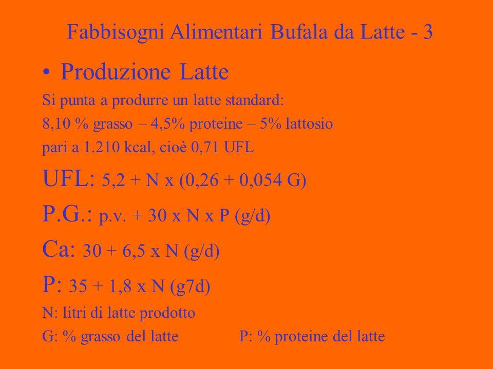 Fabbisogni Alimentari Bufala da Latte - 3 Produzione Latte Si punta a produrre un latte standard: 8,10 % grasso – 4,5% proteine – 5% lattosio pari a 1.210 kcal, cioè 0,71 UFL UFL: 5,2 + N x (0,26 + 0,054 G) P.G.: p.v.