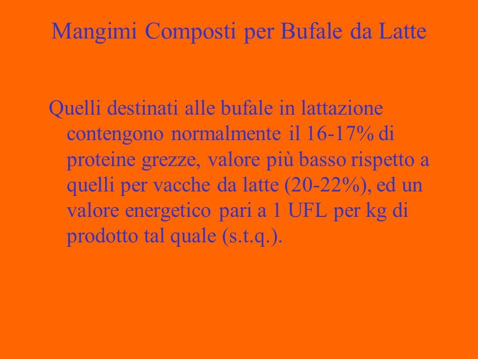 Mangimi Composti per Bufale da Latte Quelli destinati alle bufale in lattazione contengono normalmente il 16-17% di proteine grezze, valore più basso rispetto a quelli per vacche da latte (20-22%), ed un valore energetico pari a 1 UFL per kg di prodotto tal quale (s.t.q.).