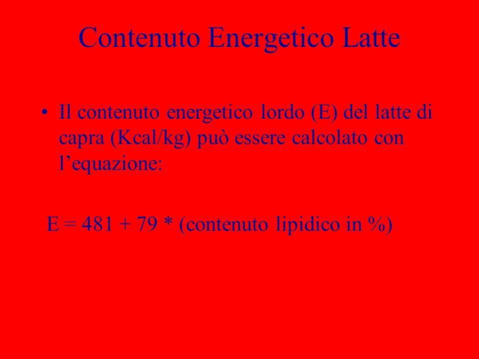Contenuto Energetico Latte Il contenuto energetico lordo (E) del latte di capra (Kcal/kg) può essere calcolato con lequazione: E = 481 + 79 * (contenu