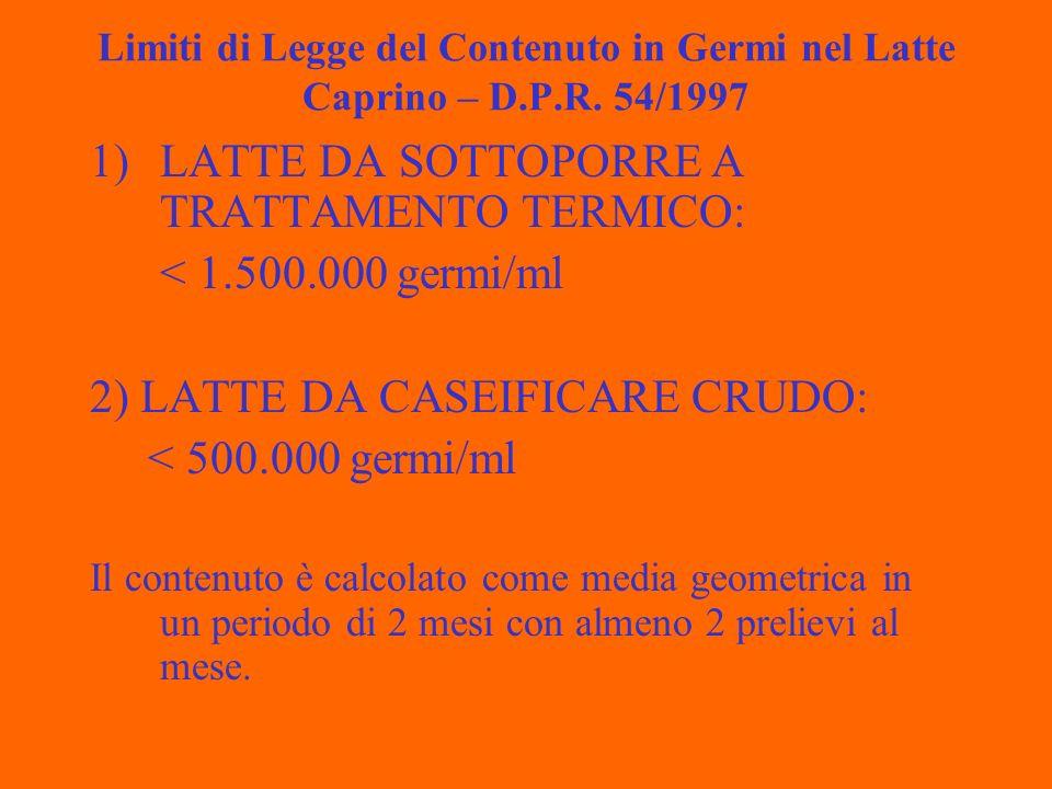 Limiti di Legge del Contenuto in Germi nel Latte Caprino – D.P.R.