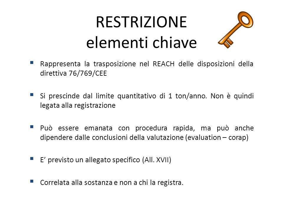RESTRIZIONE elementi chiave Rappresenta la trasposizione nel REACH delle disposizioni della direttiva 76/769/CEE Si prescinde dal limite quantitativo di 1 ton/anno.