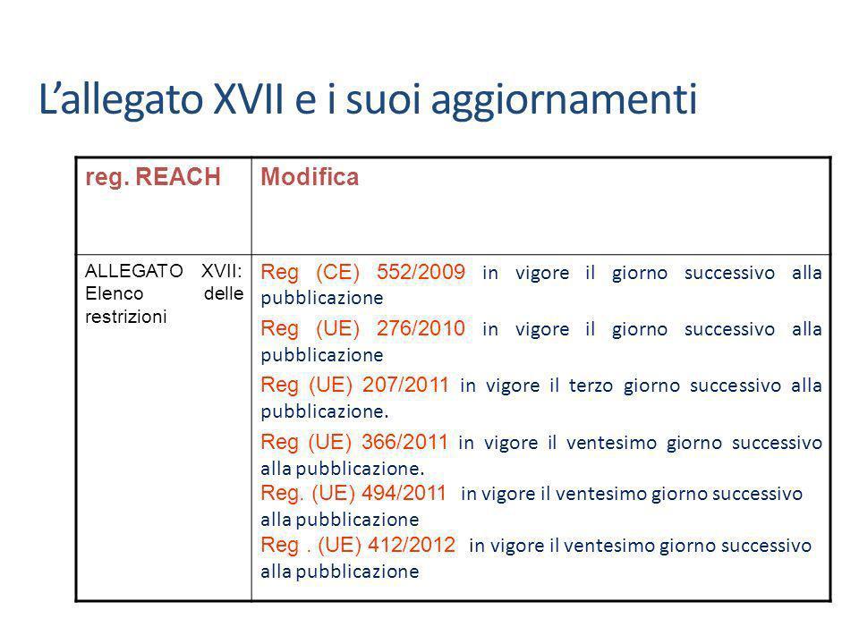 reg. REACHModifica ALLEGATO XVII: Elenco delle restrizioni Reg (CE) 552/2009 in vigore il giorno successivo alla pubblicazione Reg (UE) 276/2010 in vi