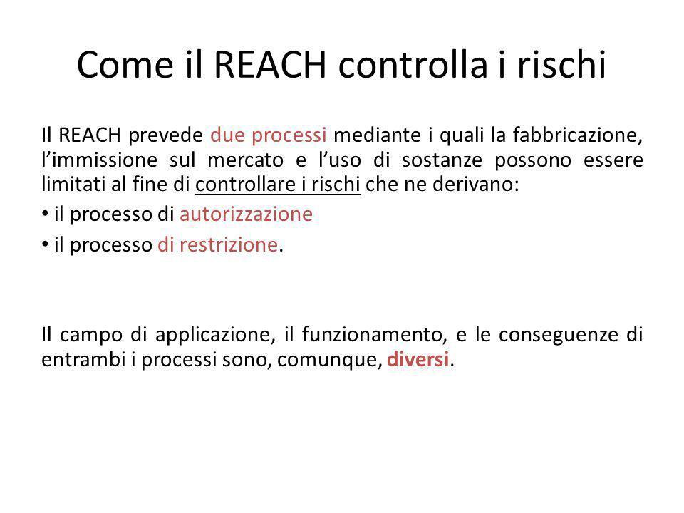 Come il REACH controlla i rischi Il REACH prevede due processi mediante i quali la fabbricazione, limmissione sul mercato e luso di sostanze possono essere limitati al fine di controllare i rischi che ne derivano: il processo di autorizzazione il processo di restrizione.
