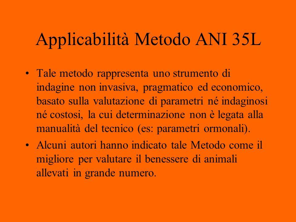 Applicabilità Metodo ANI 35L Tale metodo rappresenta uno strumento di indagine non invasiva, pragmatico ed economico, basato sulla valutazione di parametri né indaginosi né costosi, la cui determinazione non è legata alla manualità del tecnico (es: parametri ormonali).